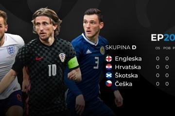 EURO 2020: RASPORED Hrvatske, grupe i točne satnice svih utakmica Europskog prvenstva