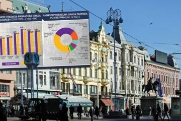 Provjerili smo u kakvom su stanju gradske financije i prijeti li Zagrebu bankrot