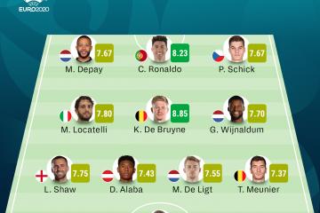 EURO 2020 Ovo je najbolja momčad Europskog prvenstva nakon grupne faze