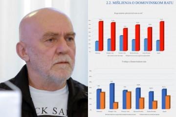 Šterc: Problemi odnosa Hrvata i Srba posljedica su političkog djelovanja ideoloških elita