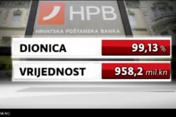 Dionice HPB-a vrijede 958,2 milijuna kuna